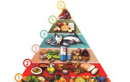 Piramide Alimentare Toscana